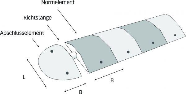 Richtstange für Fahrbahnschwelle -TopStop-10-, Ø 48 mm