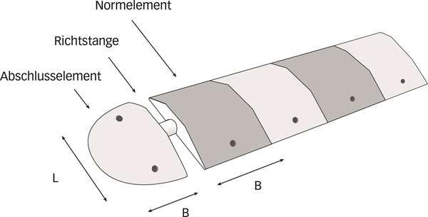 Richtstange für Fahrbahnschwelle -TopStop-20-, Ø 27 mm